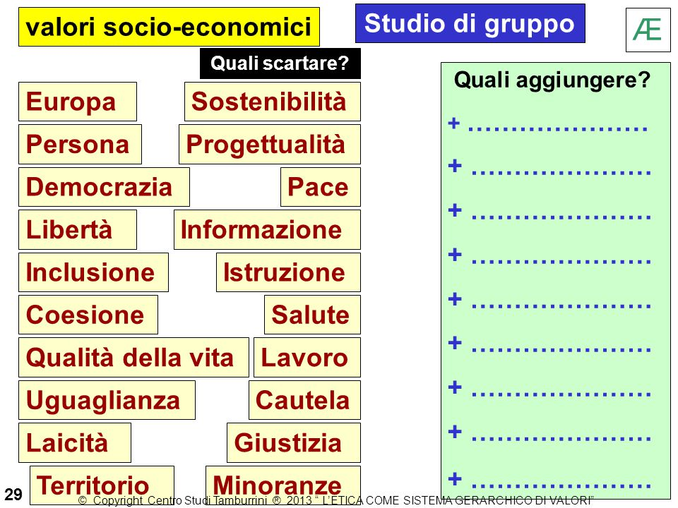 Æ valori socio-economici Studio di gruppo Europa Sostenibilità Persona