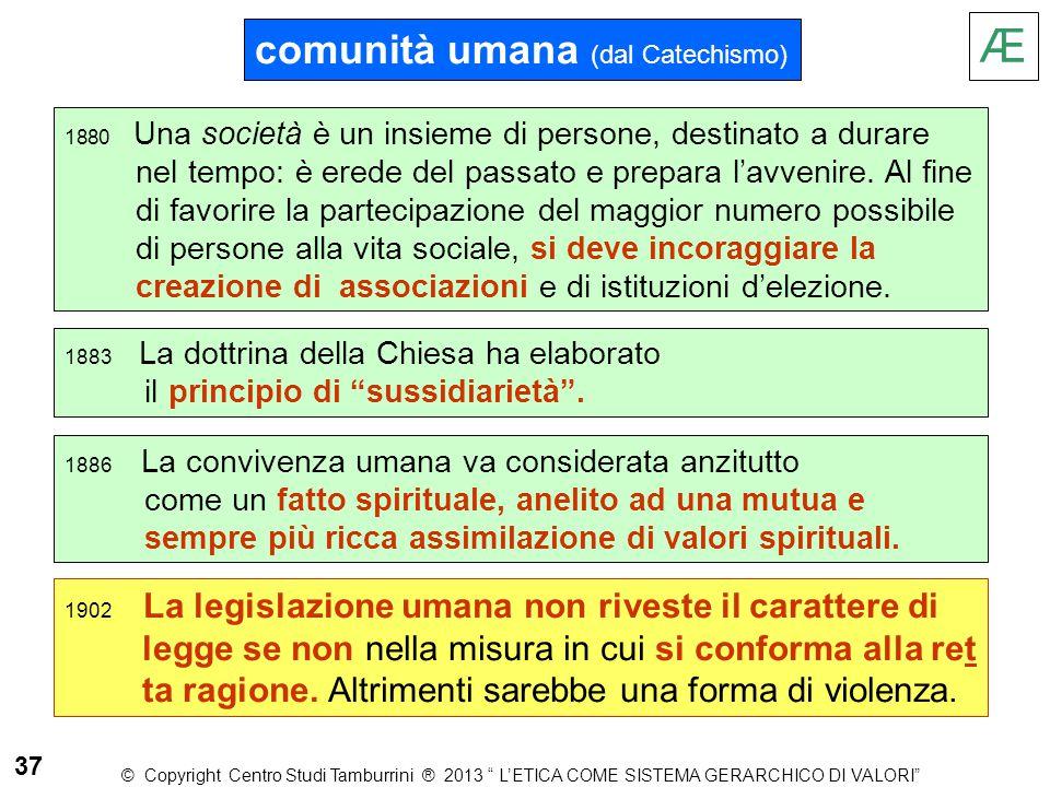 Æ comunità umana (dal Catechismo)