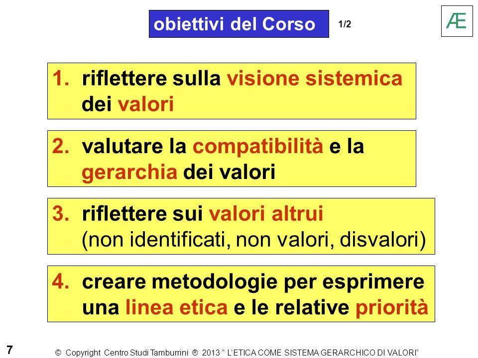 riflettere sulla visione sistemica dei valori