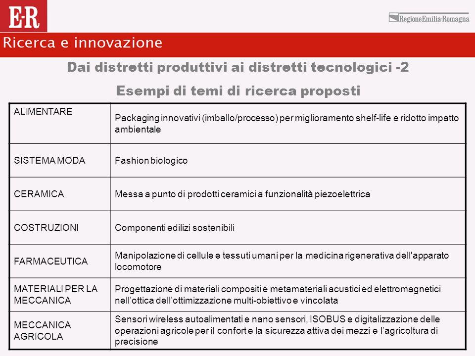 Dai distretti produttivi ai distretti tecnologici -2 Esempi di temi di ricerca proposti