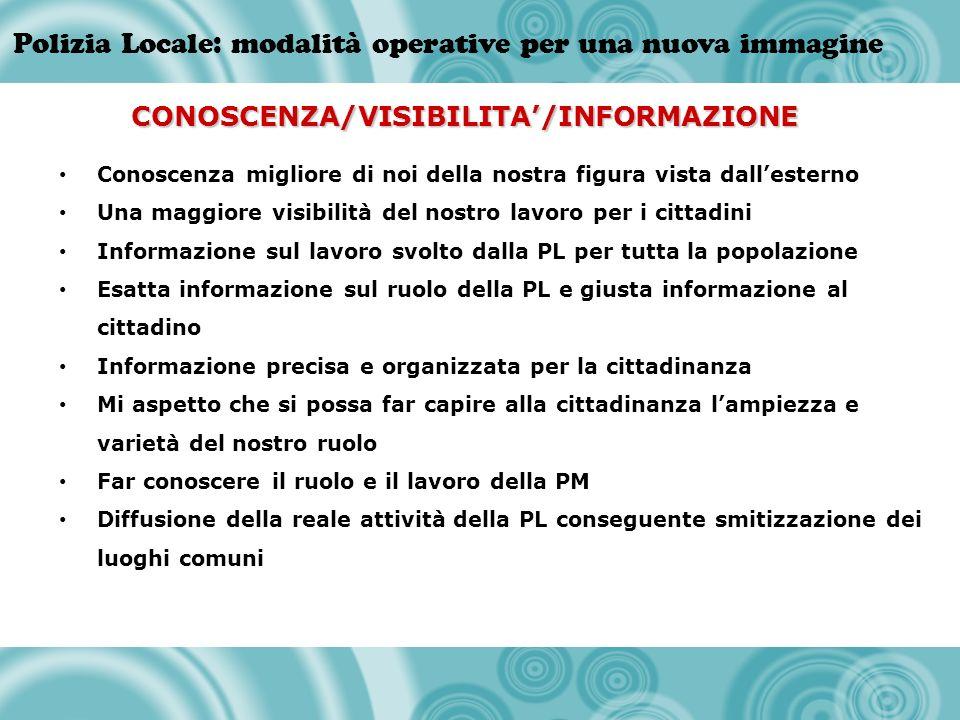 CONOSCENZA/VISIBILITA'/INFORMAZIONE