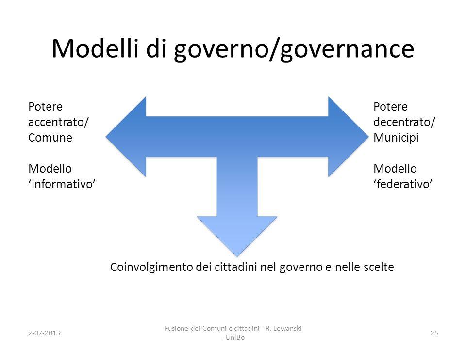 Modelli di governo/governance