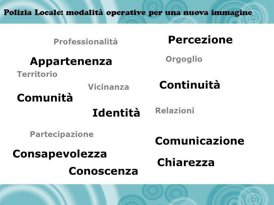 Percezione Appartenenza Continuità Comunità Identità Comunicazione