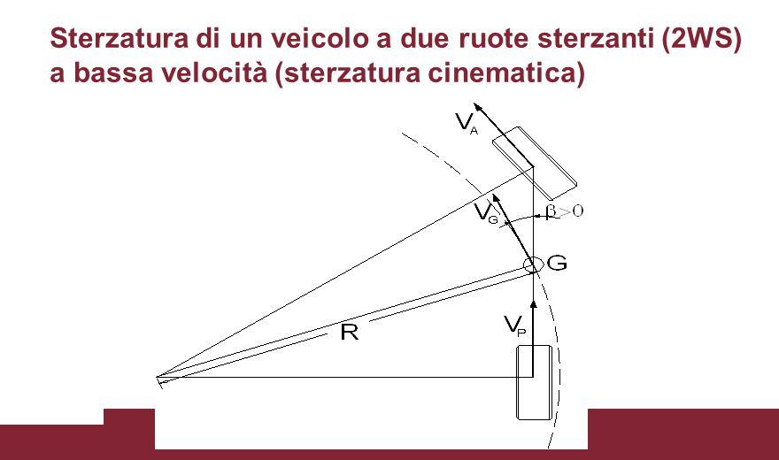 Sterzatura di un veicolo a due ruote sterzanti (2WS) a bassa velocità (sterzatura cinematica)