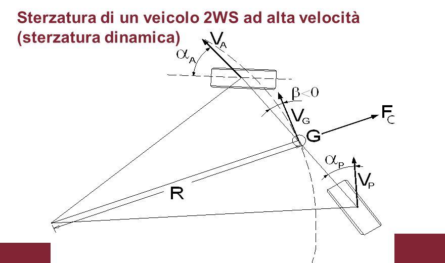 Sterzatura di un veicolo 2WS ad alta velocità (sterzatura dinamica)