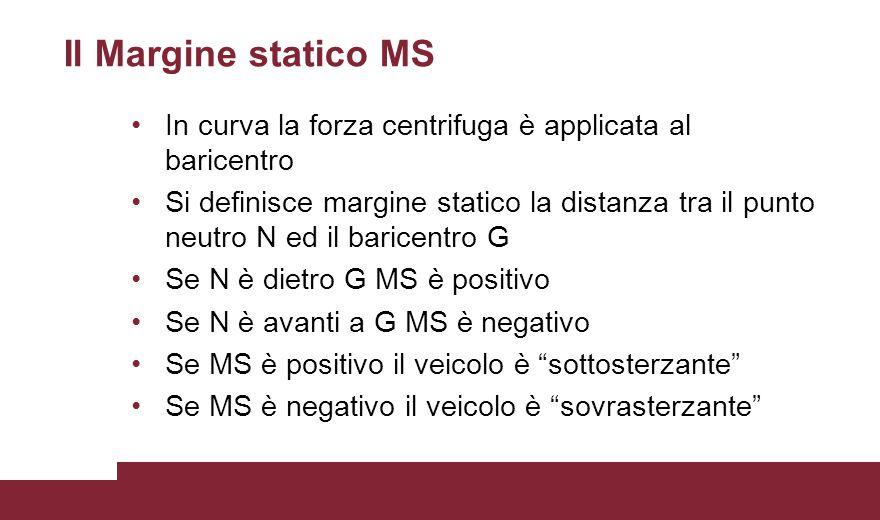 Il Margine statico MS In curva la forza centrifuga è applicata al baricentro.