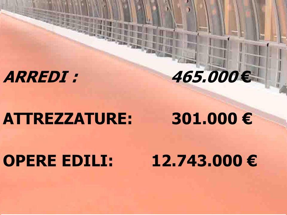 ARREDI : 465.000 €ATTREZZATURE: 301.000 € OPERE EDILI: 12.743.000 €