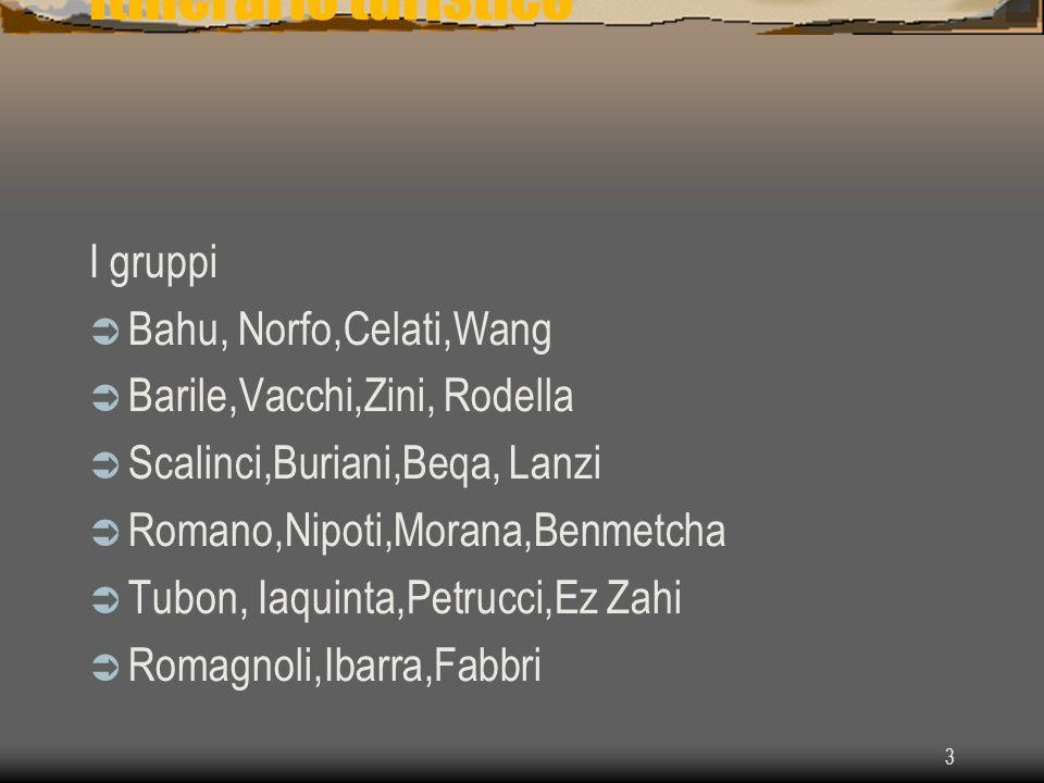 Itinerario turistico I gruppi Bahu, Norfo,Celati,Wang