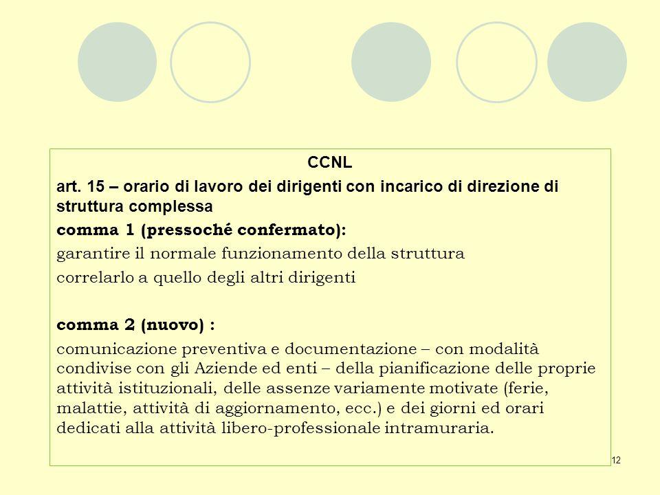 CCNL art. 15 – orario di lavoro dei dirigenti con incarico di direzione di struttura complessa. comma 1 (pressoché confermato):