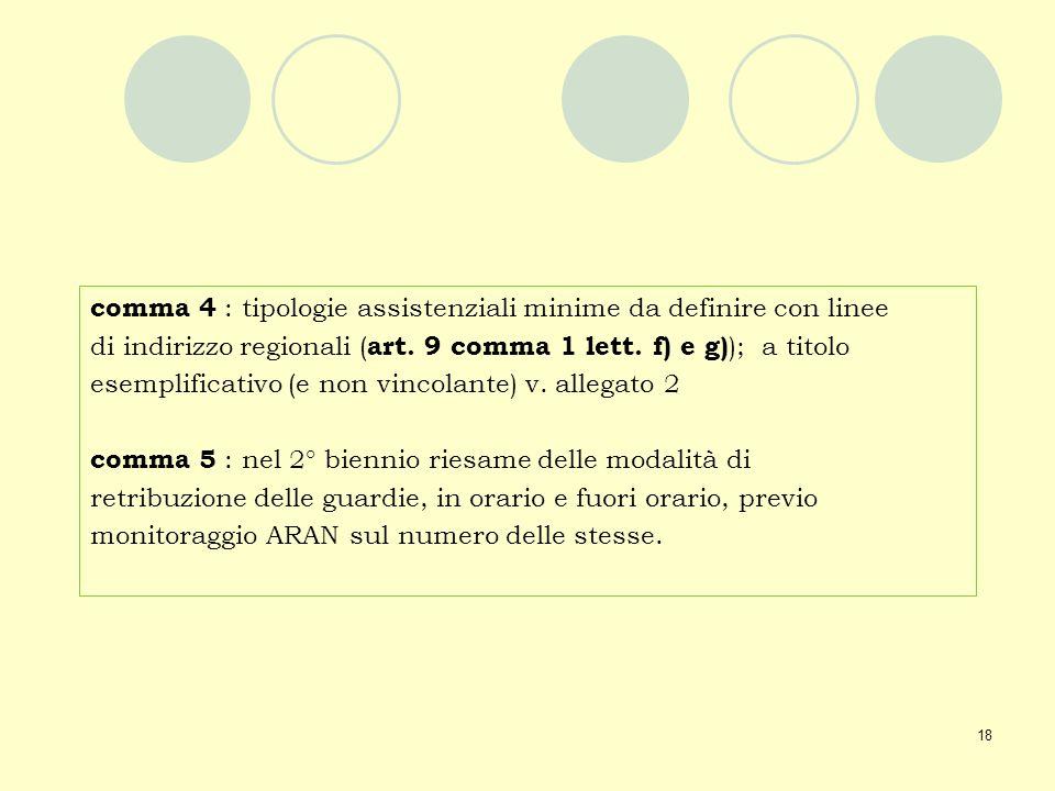 comma 4 : tipologie assistenziali minime da definire con linee