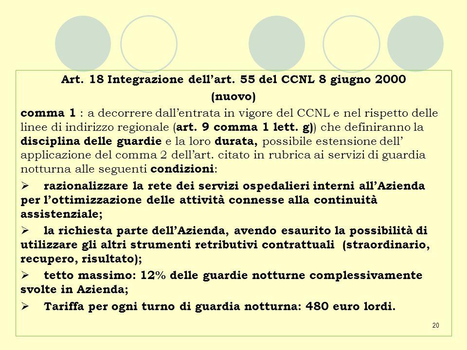Art. 18 Integrazione dell'art. 55 del CCNL 8 giugno 2000