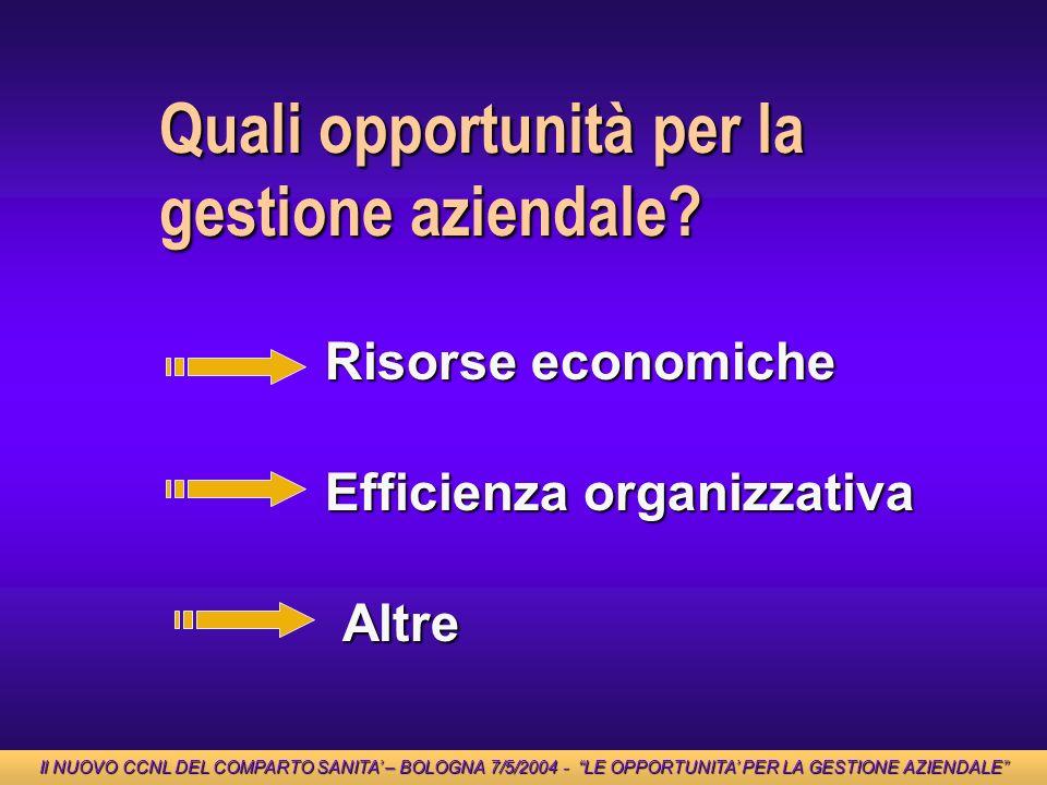 Quali opportunità per la gestione aziendale