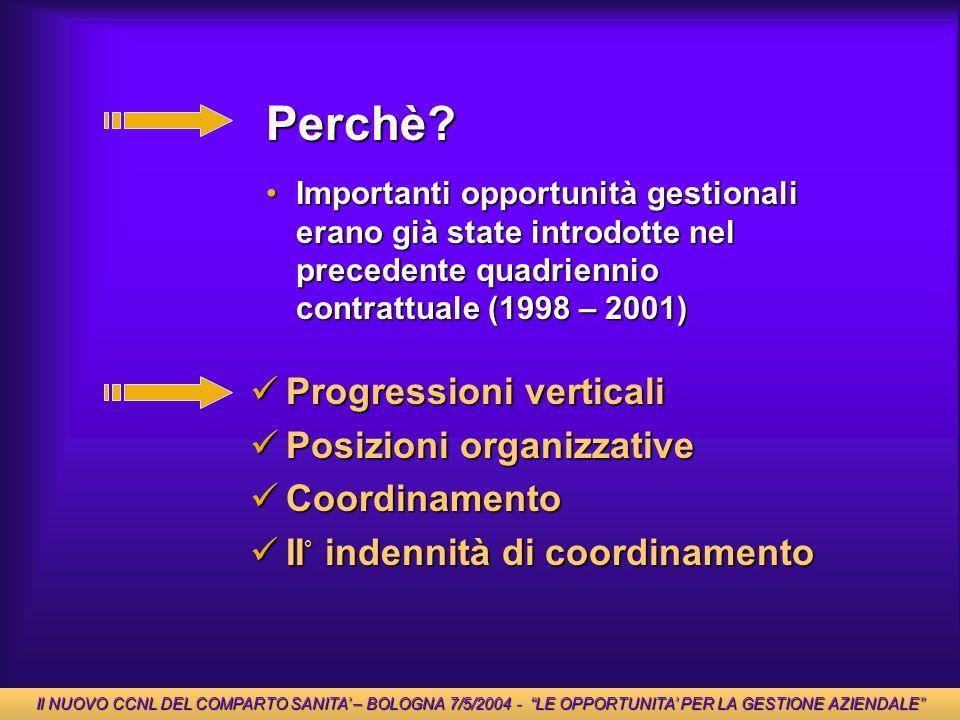 Perchè Progressioni verticali Posizioni organizzative Coordinamento