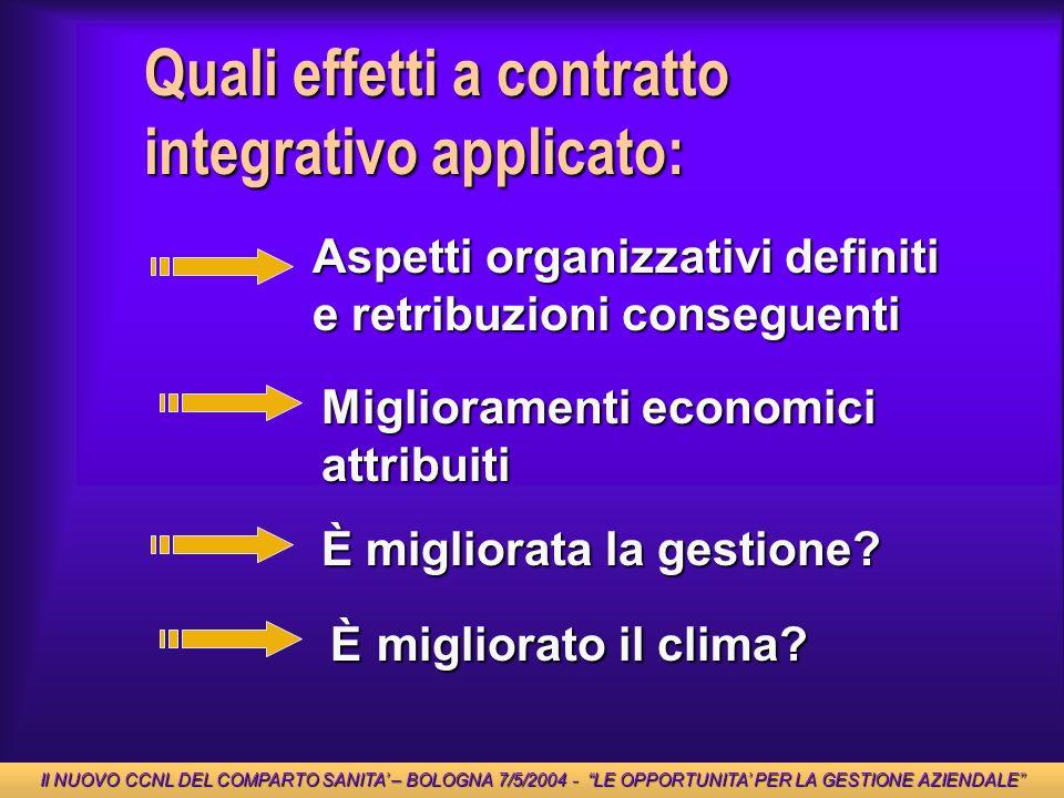 Quali effetti a contratto integrativo applicato: