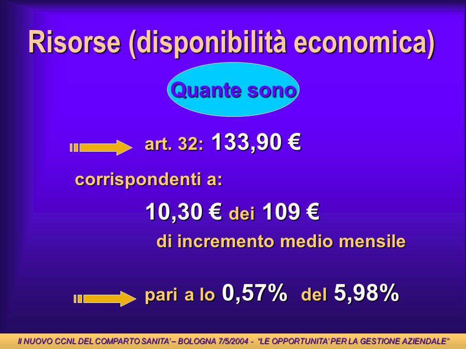 Risorse (disponibilità economica)