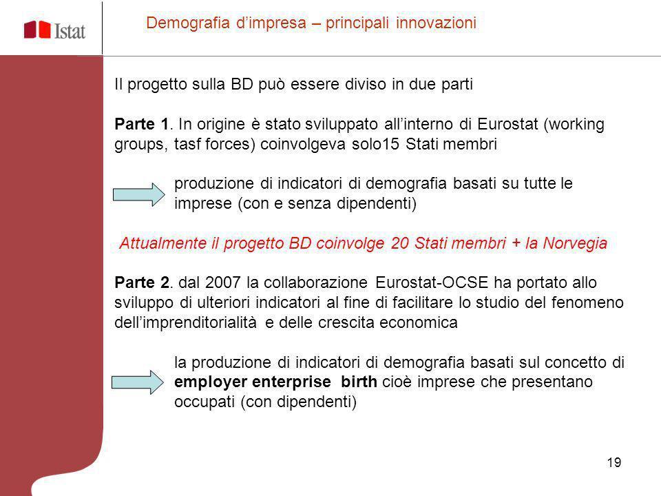 Demografia d'impresa – principali innovazioni