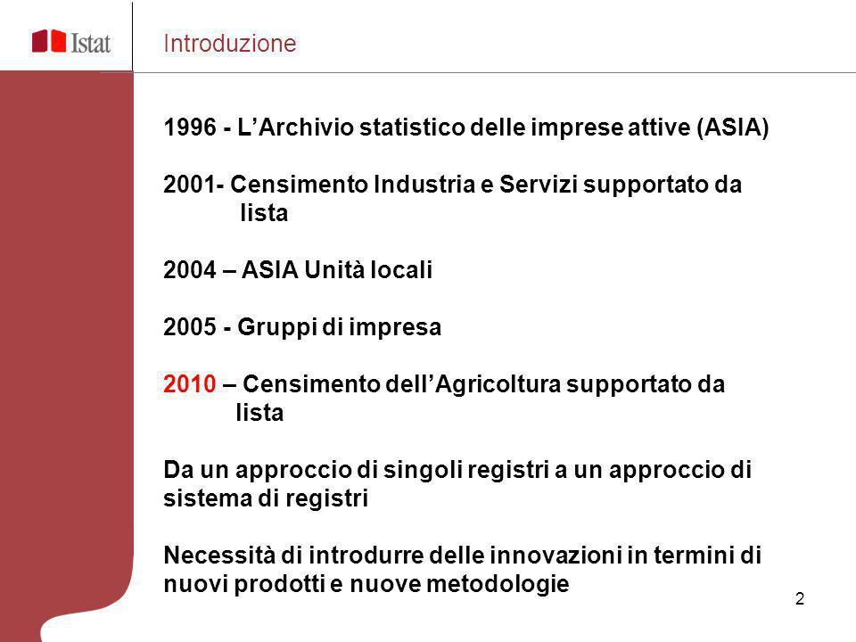 1996 - L'Archivio statistico delle imprese attive (ASIA)