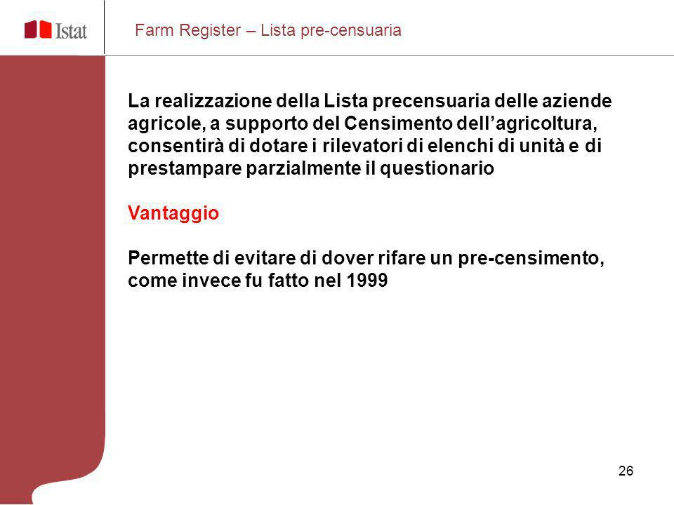 Farm Register – Lista pre-censuaria