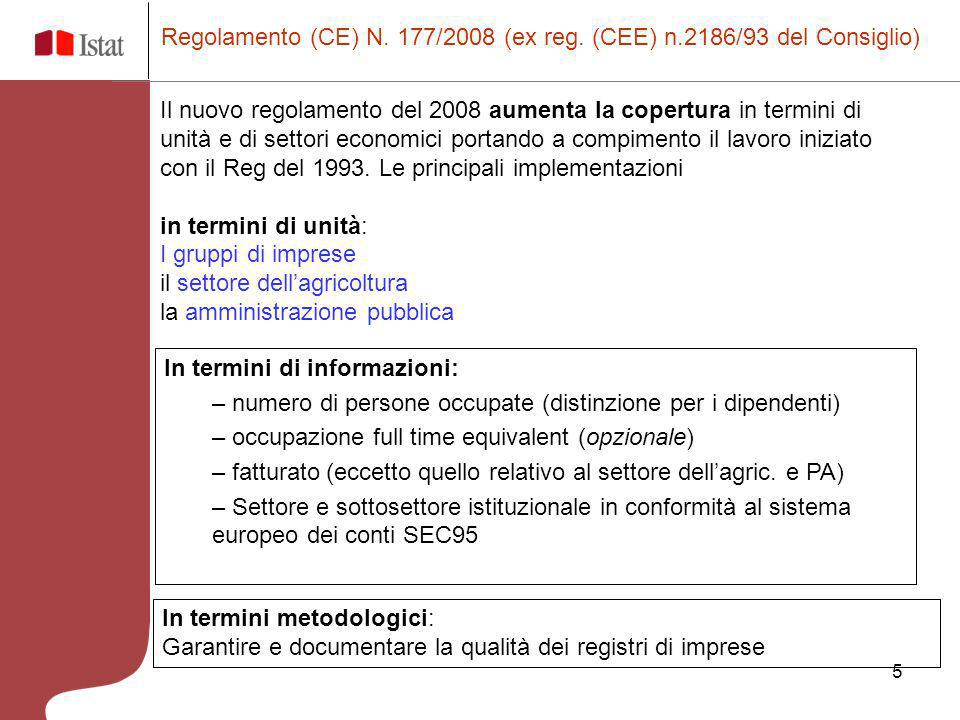 Regolamento (CE) N. 177/2008 (ex reg. (CEE) n.2186/93 del Consiglio)