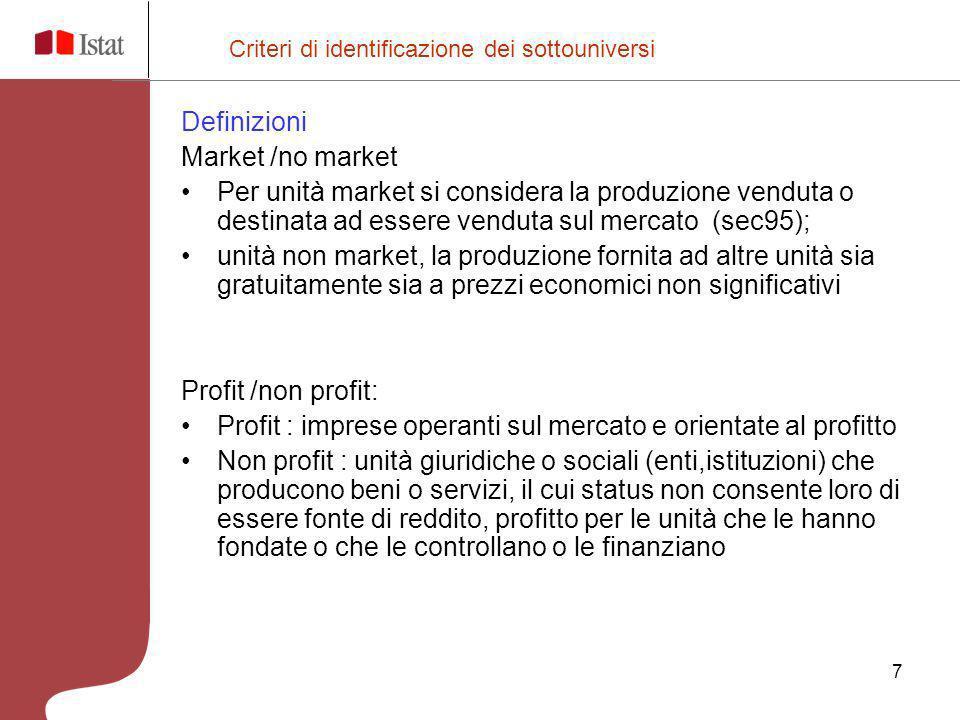 Profit : imprese operanti sul mercato e orientate al profitto