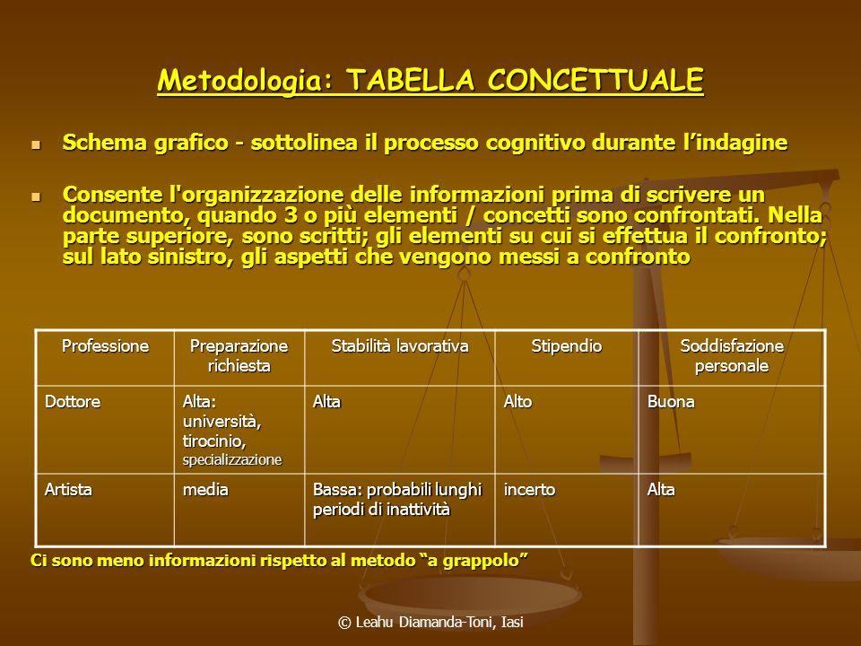 Metodologia: TABELLA CONCETTUALE