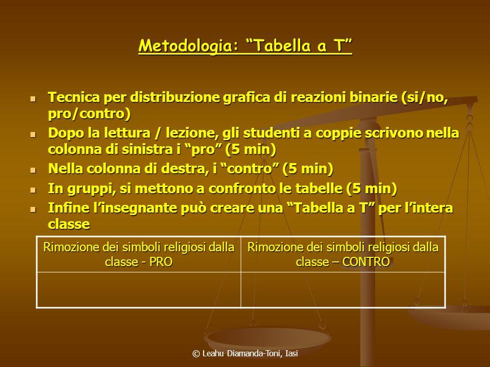 Metodologia: Tabella a T