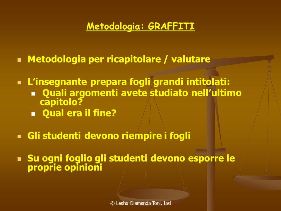 Metodologia: GRAFFITI
