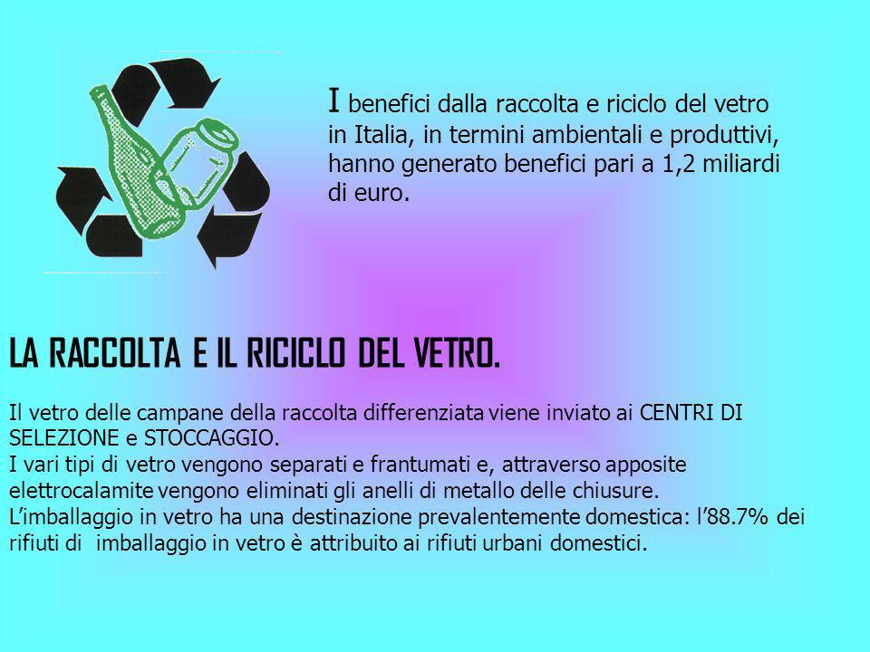 LA RACCOLTA E IL RICICLO DEL VETRO.
