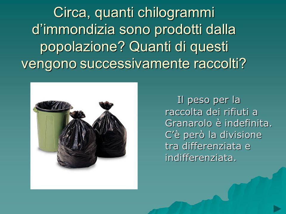 Circa, quanti chilogrammi d'immondizia sono prodotti dalla popolazione