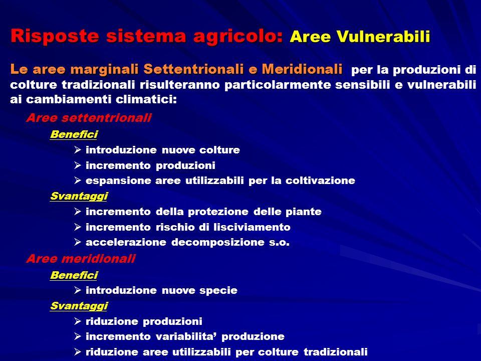 Risposte sistema agricolo: Aree Vulnerabili