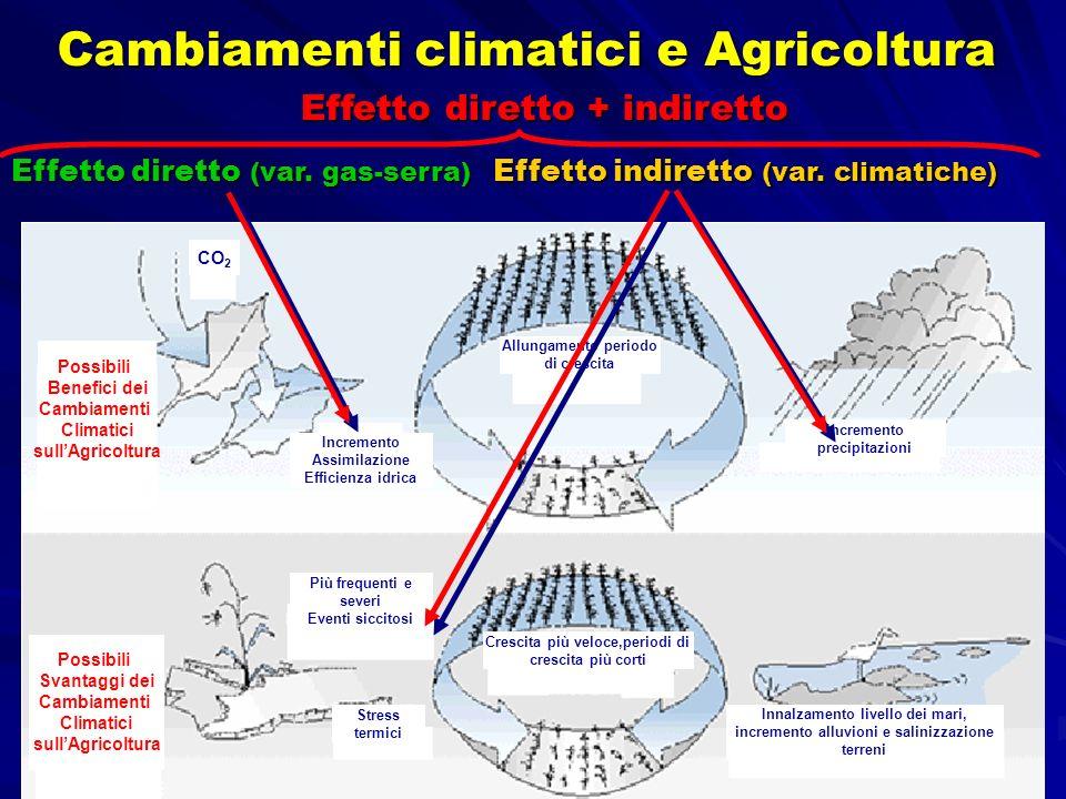 Cambiamenti climatici e Agricoltura