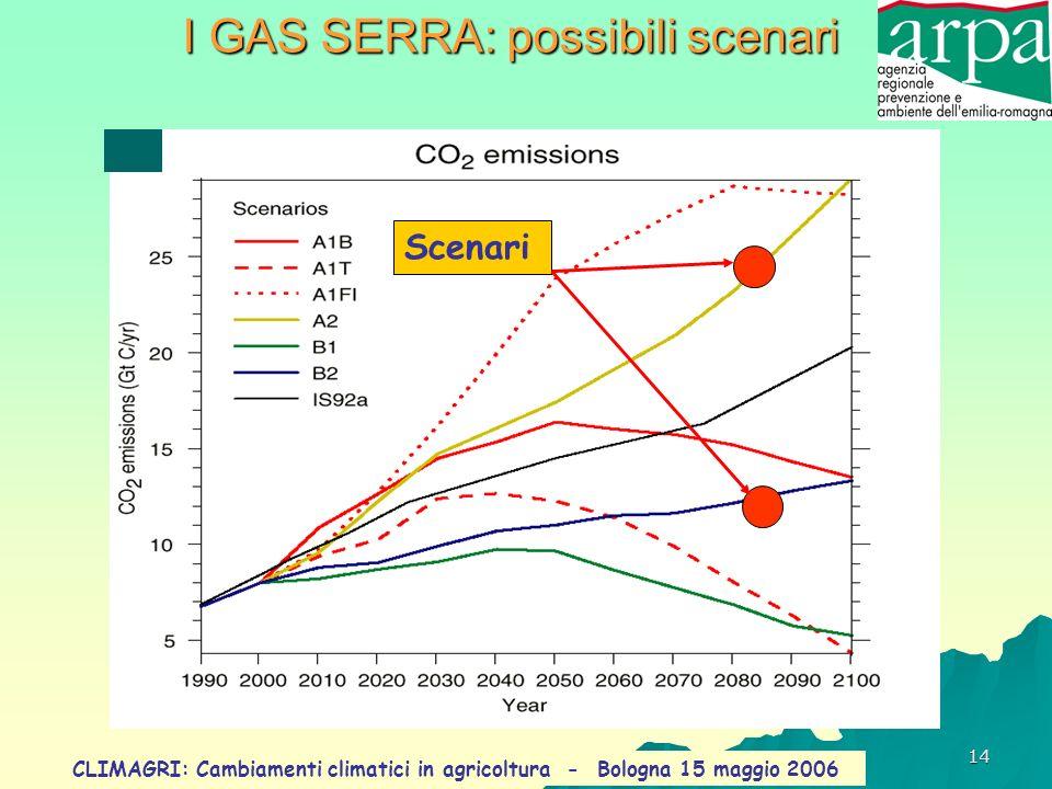 I GAS SERRA: possibili scenari