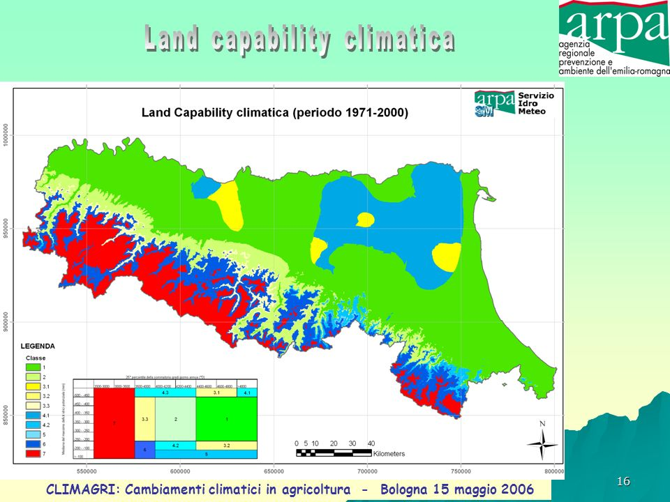 Land capability climatica