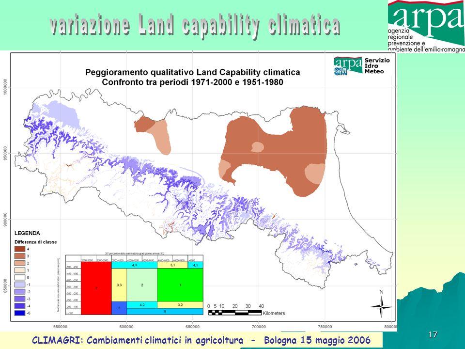variazione Land capability climatica