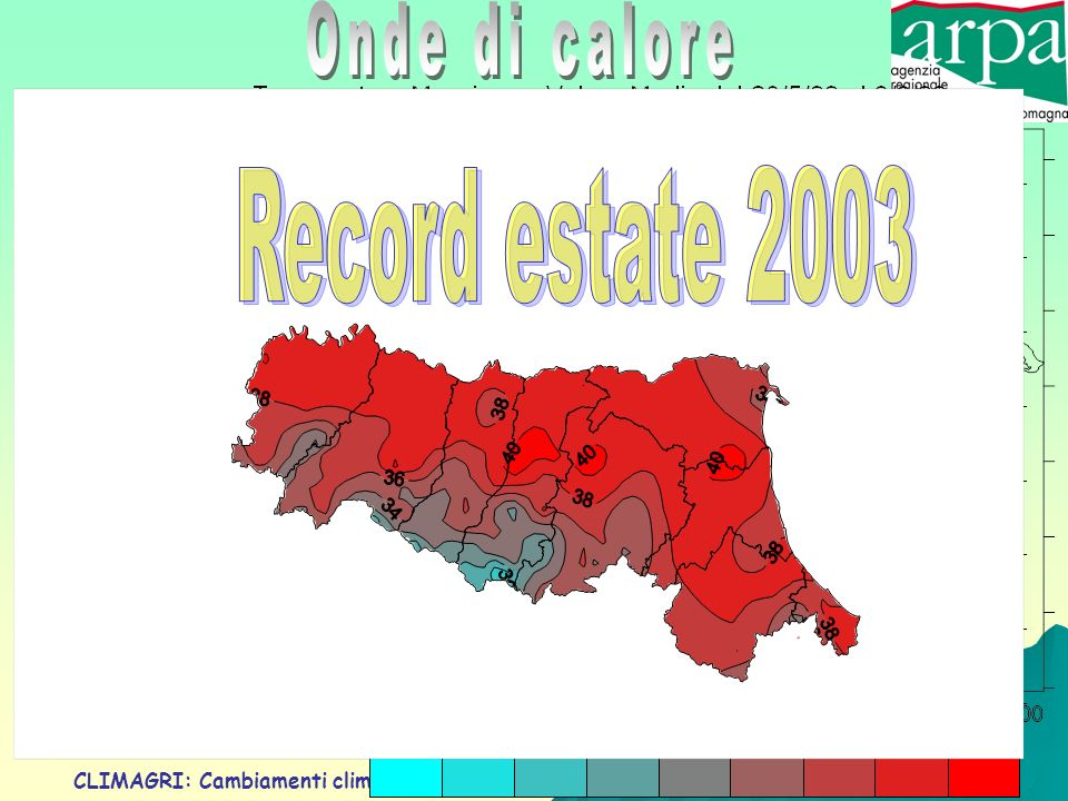 Onde di calore Record estate 2003