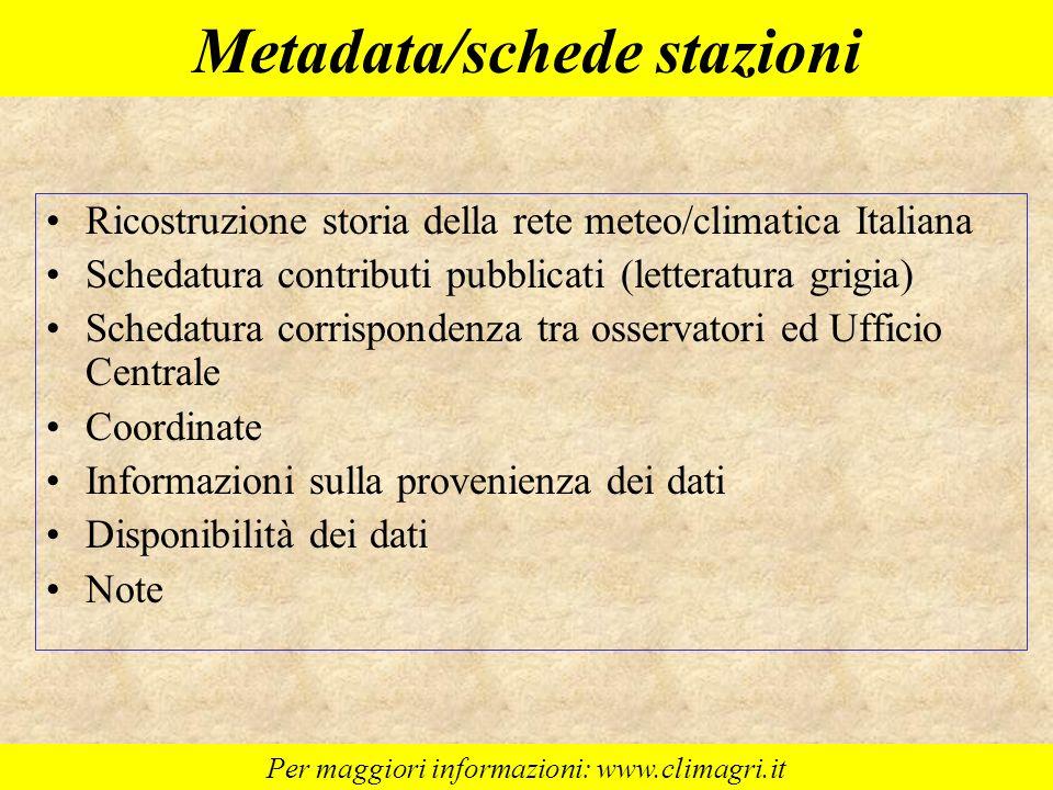 Metadata/schede stazioni