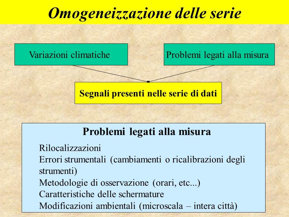 Omogeneizzazione delle serie