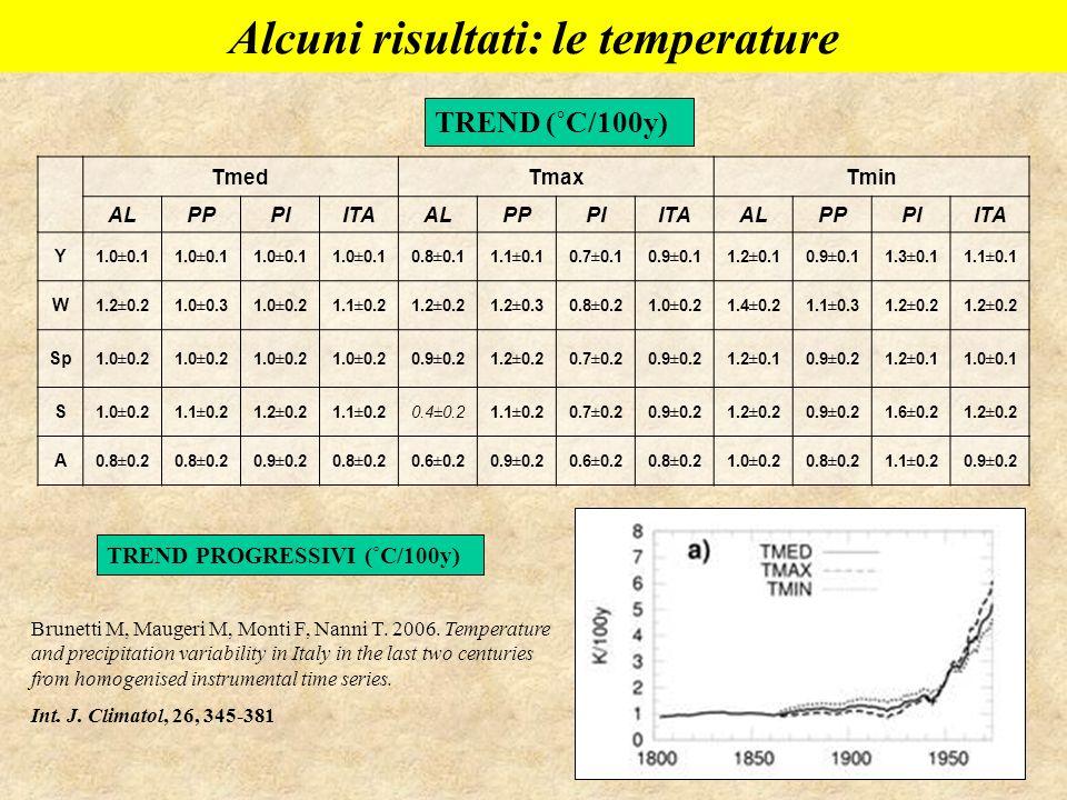Alcuni risultati: le temperature