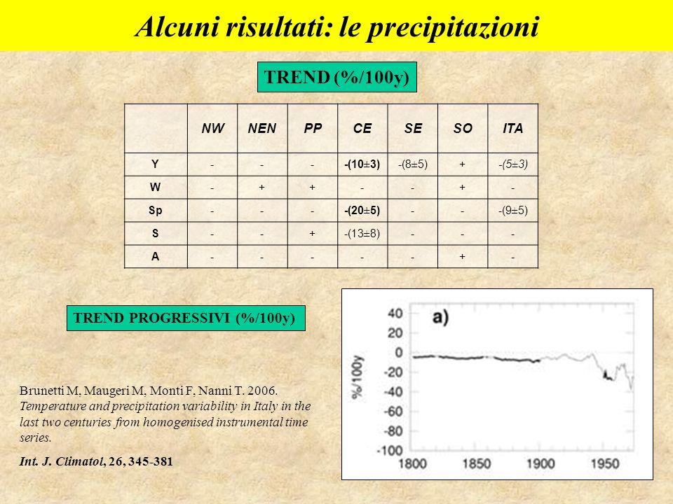 Alcuni risultati: le precipitazioni