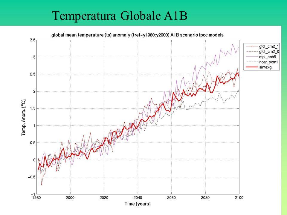 Temperatura Globale A1B