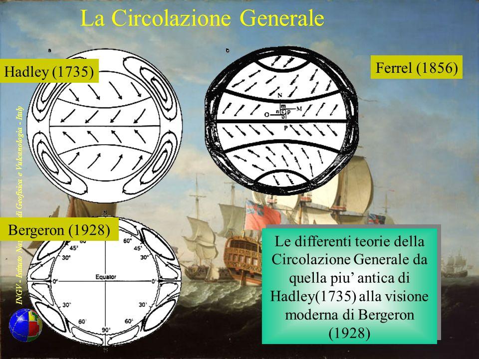 La Circolazione Generale