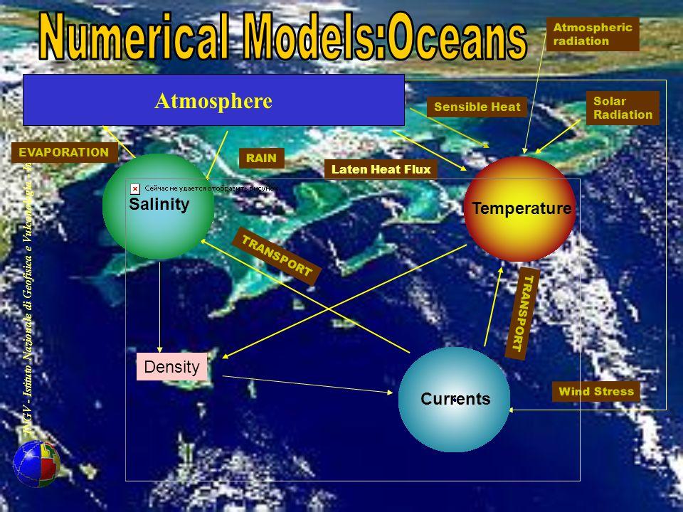 Numerical Models:Oceans