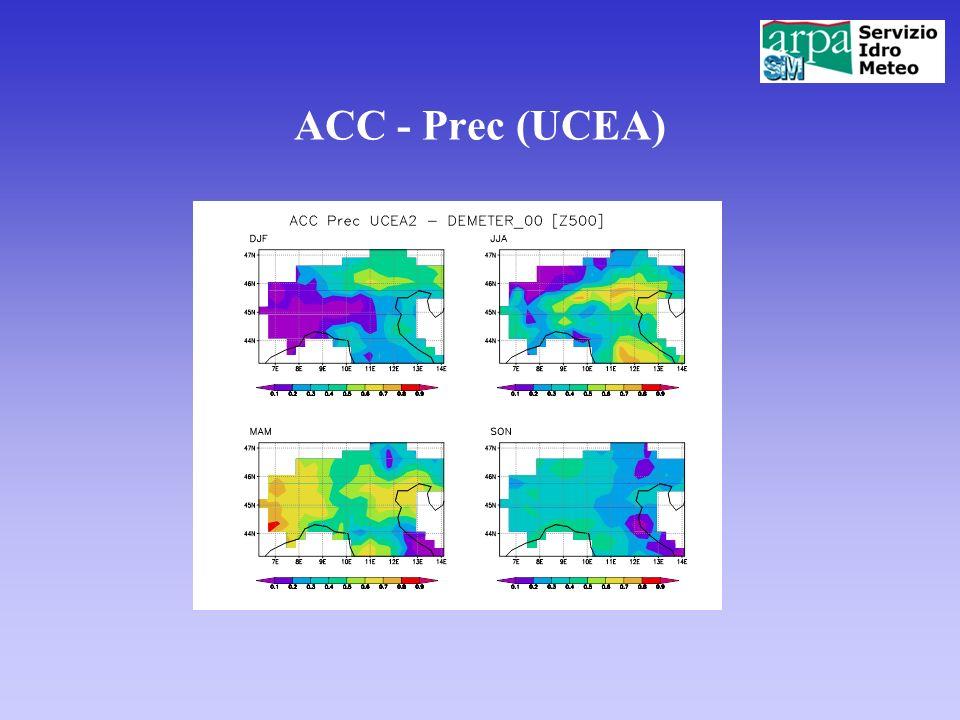 ACC - Prec (UCEA)