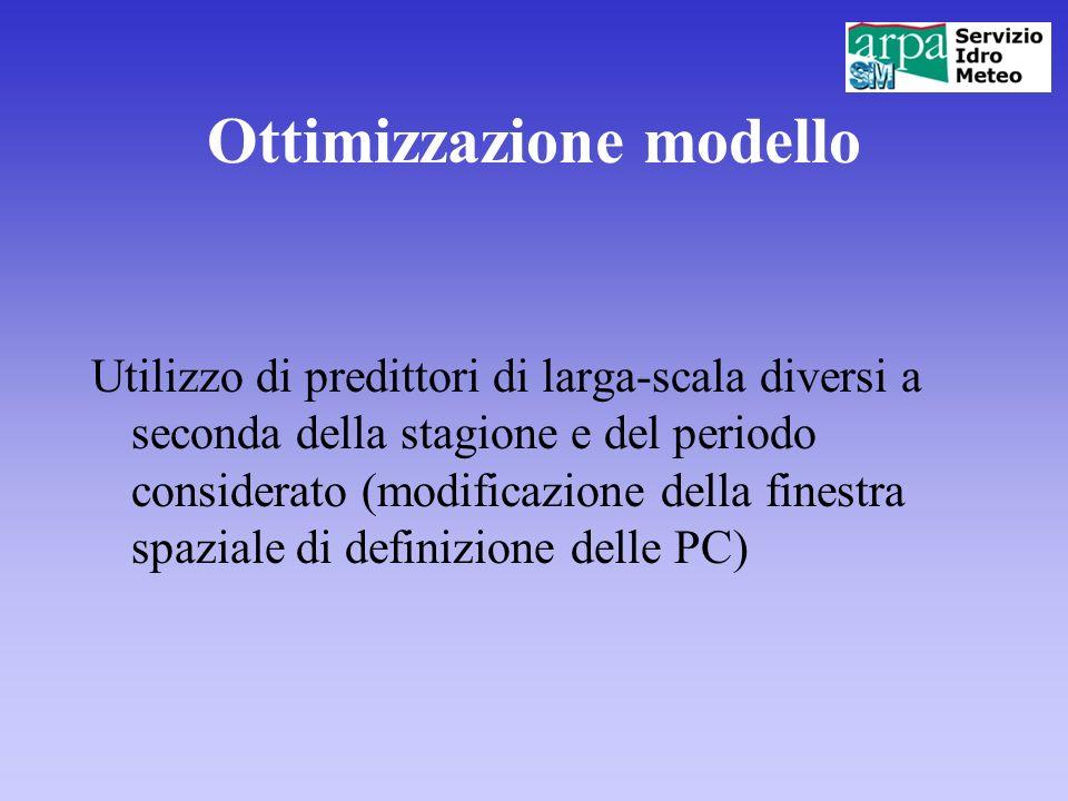 Ottimizzazione modello