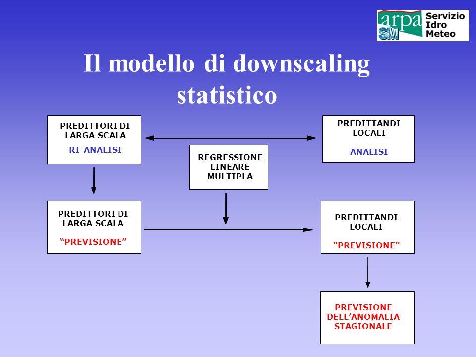 Il modello di downscaling statistico
