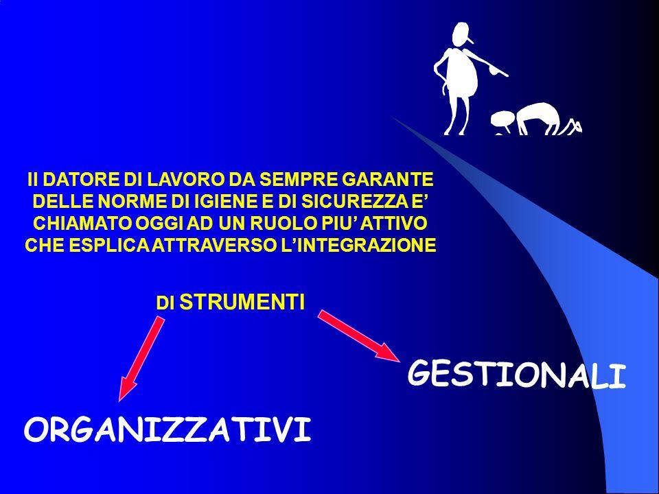 GESTIONALI ORGANIZZATIVI Il DATORE DI LAVORO DA SEMPRE GARANTE