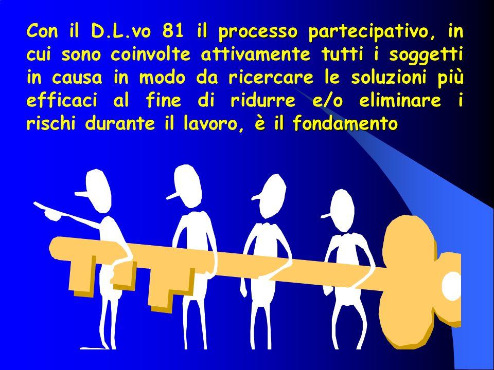 Con il D.L.vo 81 il processo partecipativo, in cui sono coinvolte attivamente tutti i soggetti in causa in modo da ricercare le soluzioni più efficaci al fine di ridurre e/o eliminare i rischi durante il lavoro, è il fondamento