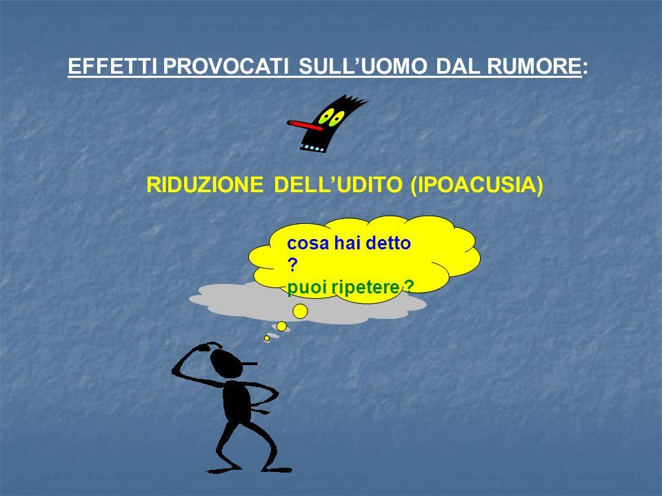 RIDUZIONE DELL'UDITO (IPOACUSIA)