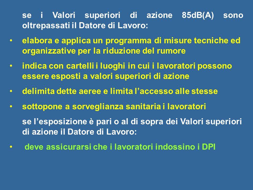 se i Valori superiori di azione 85dB(A) sono oltrepassati il Datore di Lavoro: