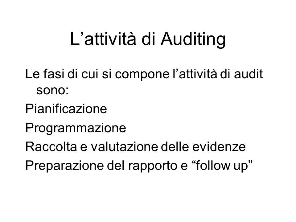 L'attività di Auditing